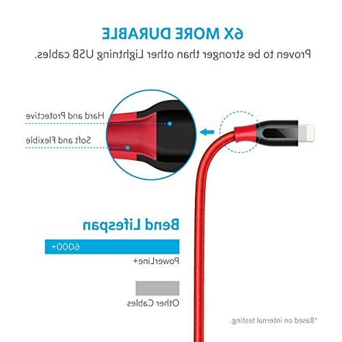 Anker Durable and Cable for Max/XR/X 8/8 Plus / 7/7 More